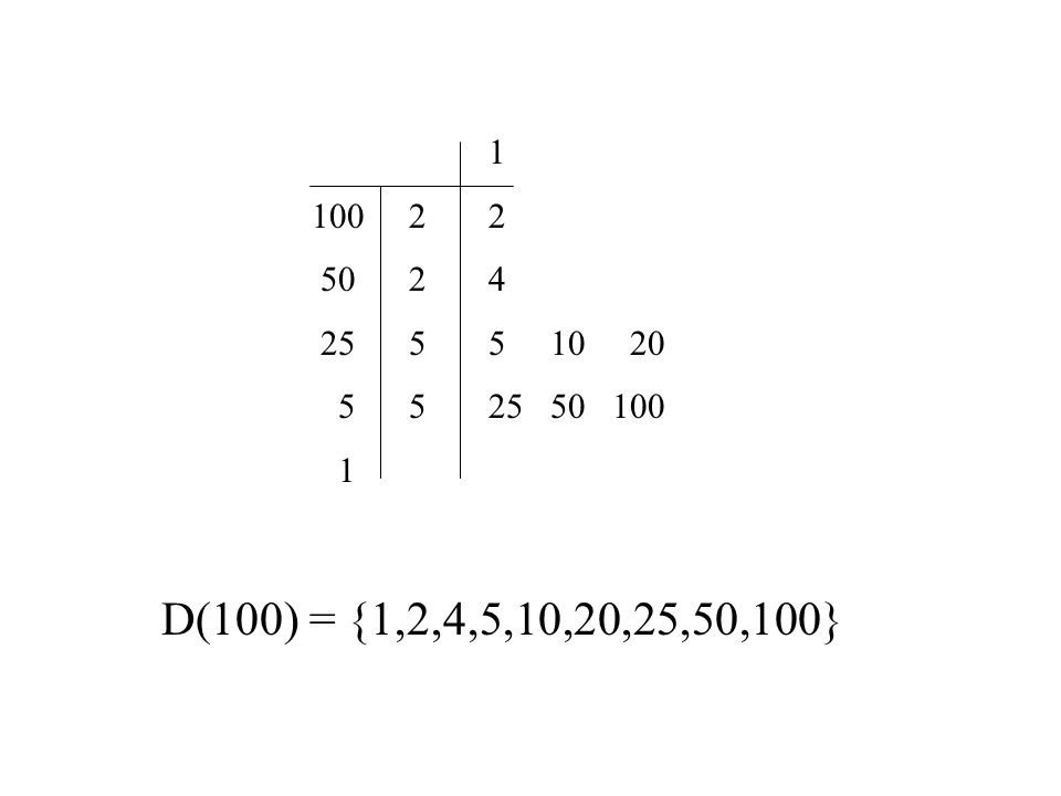 100 2 50 2. 25 5. 5 5. 1.