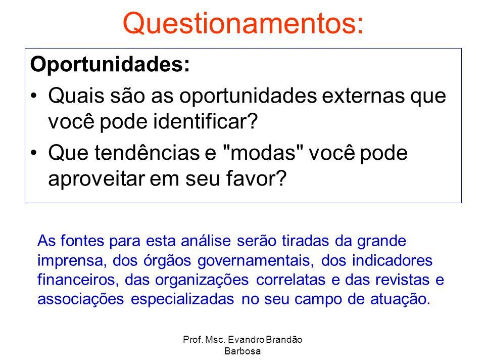 Prof. Msc. Evandro Brandão Barbosa
