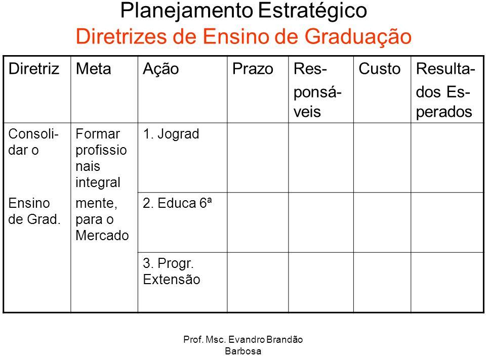 Planejamento Estratégico Diretrizes de Ensino de Graduação