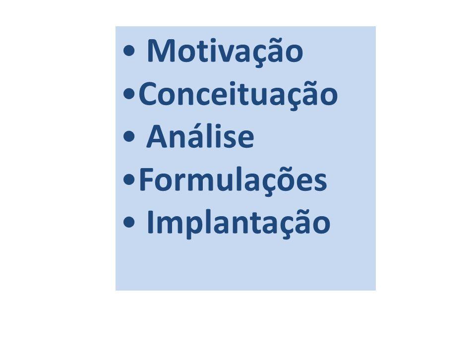 • Motivação •Conceituação • Análise •Formulações • Implantação
