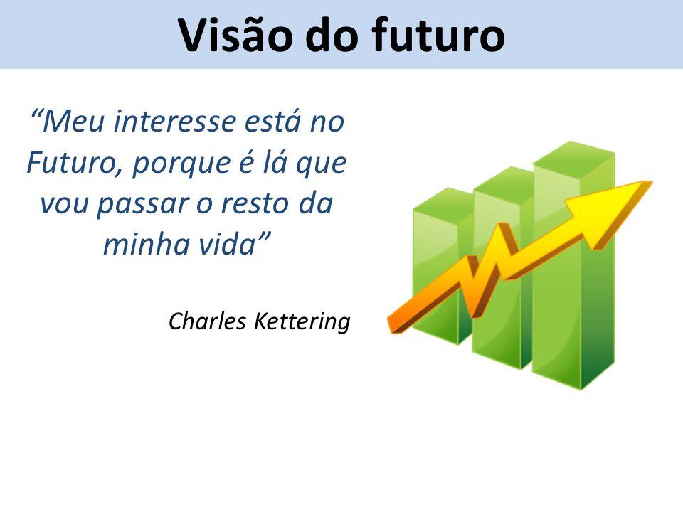 Visão do futuro Meu interesse está no Futuro, porque é lá que
