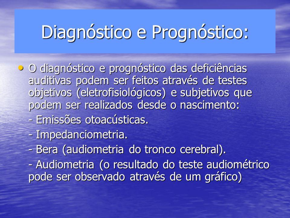 Diagnóstico e Prognóstico:
