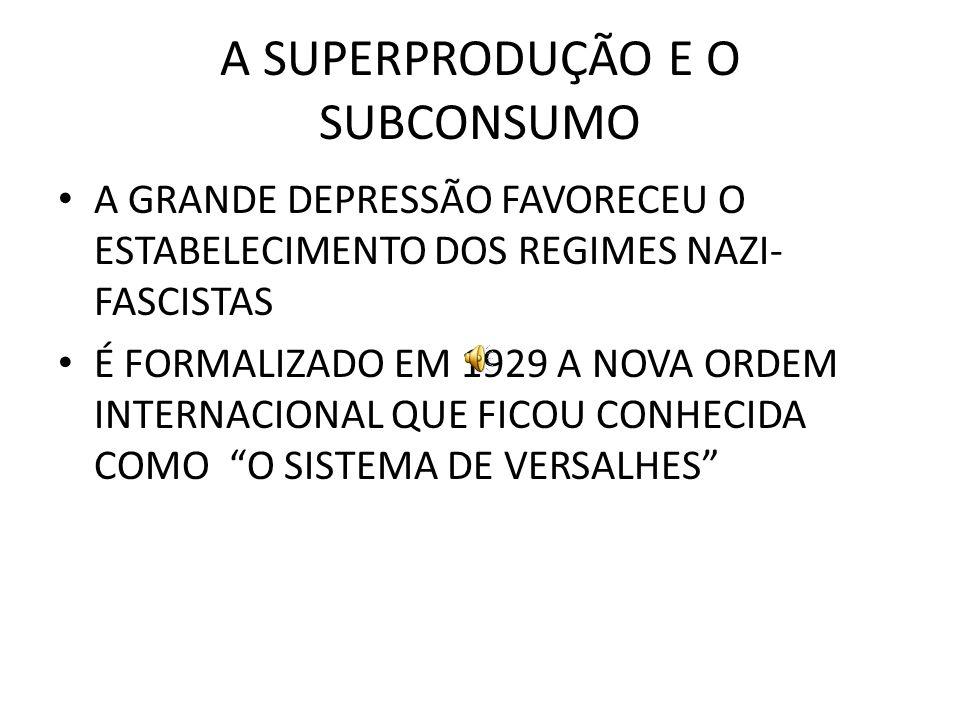 A SUPERPRODUÇÃO E O SUBCONSUMO