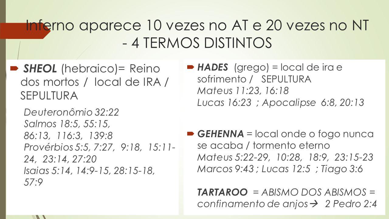 Inferno aparece 10 vezes no AT e 20 vezes no NT - 4 TERMOS DISTINTOS