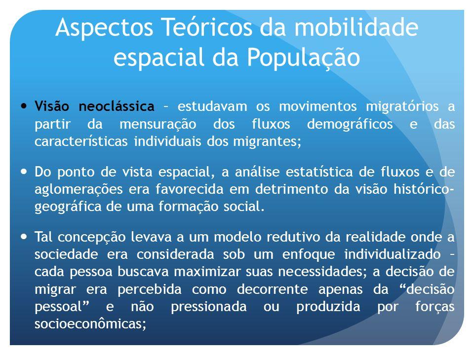 Aspectos Teóricos da mobilidade espacial da População