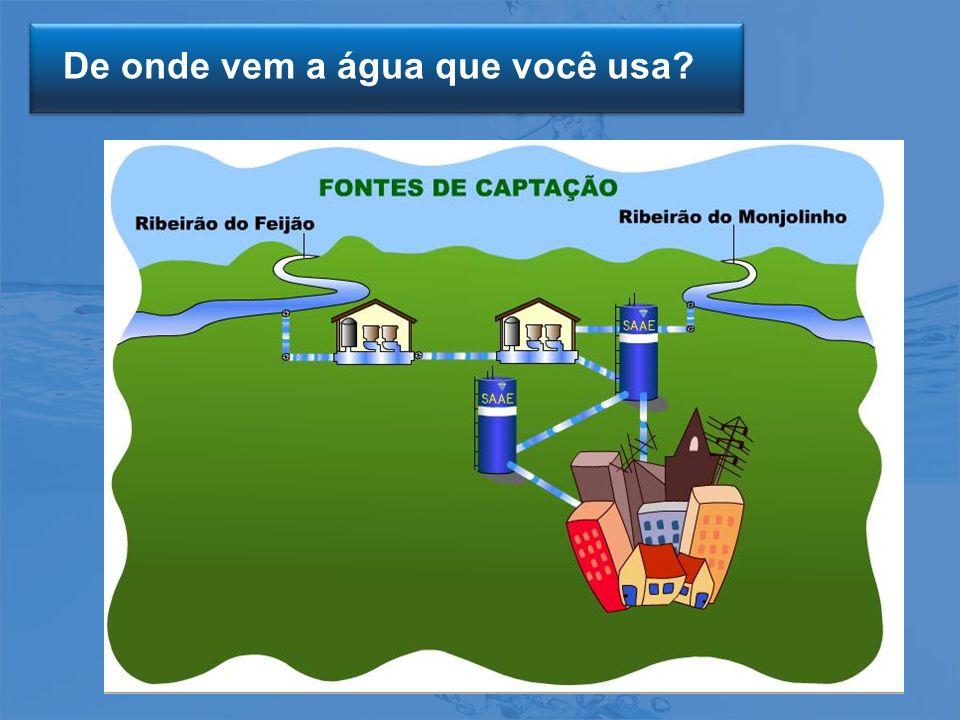 De onde vem a água que você usa