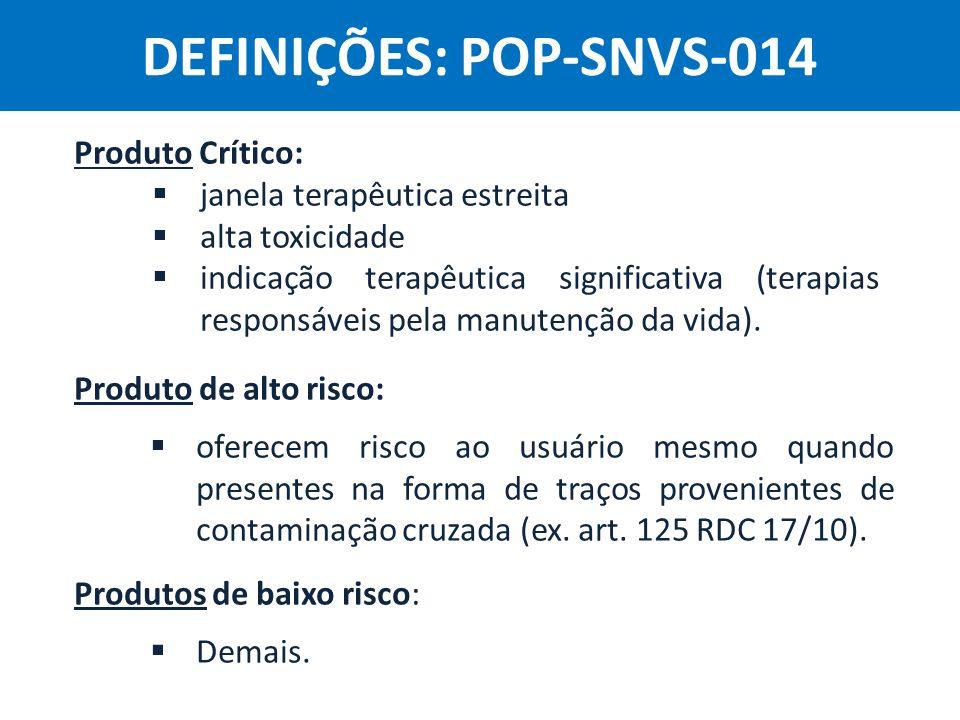 DEFINIÇÕES: POP-SNVS-014
