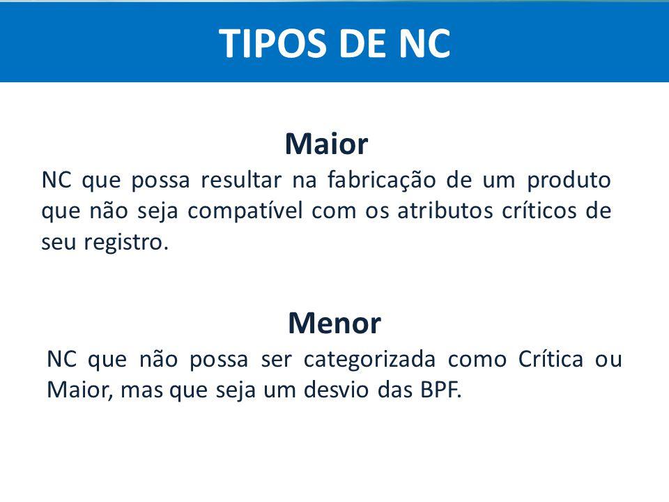 TIPOS DE NC Maior. NC que possa resultar na fabricação de um produto que não seja compatível com os atributos críticos de seu registro.