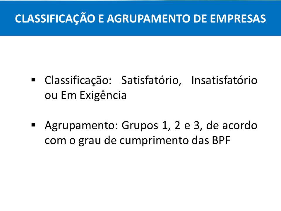 CLASSIFICAÇÃO E AGRUPAMENTO DE EMPRESAS