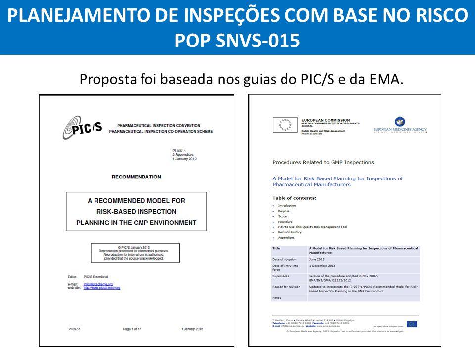 PLANEJAMENTO DE INSPEÇÕES COM BASE NO RISCO POP SNVS-015