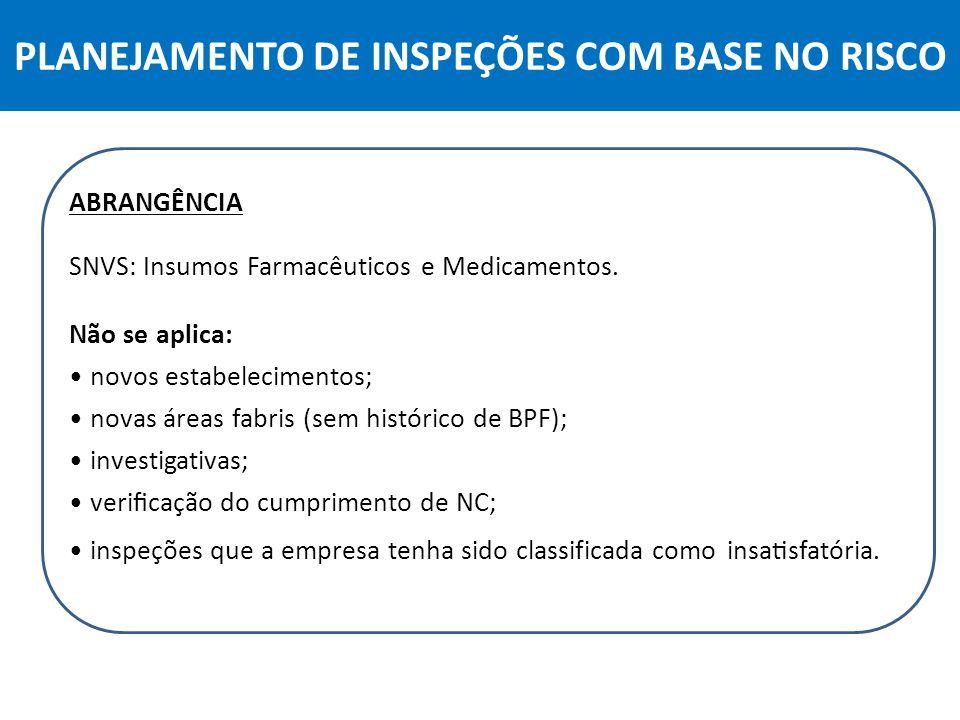 PLANEJAMENTO DE INSPEÇÕES COM BASE NO RISCO