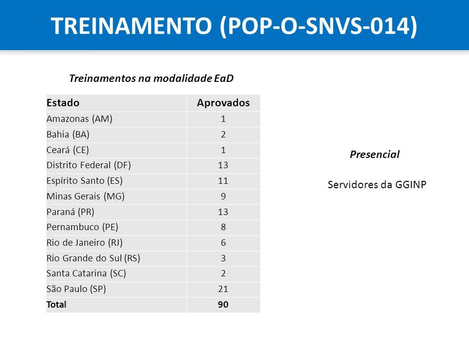 TREINAMENTO (POP-O-SNVS-014)