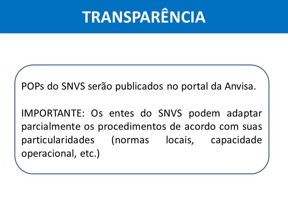 TRANSPARÊNCIA POPs do SNVS serão publicados no portal da Anvisa.