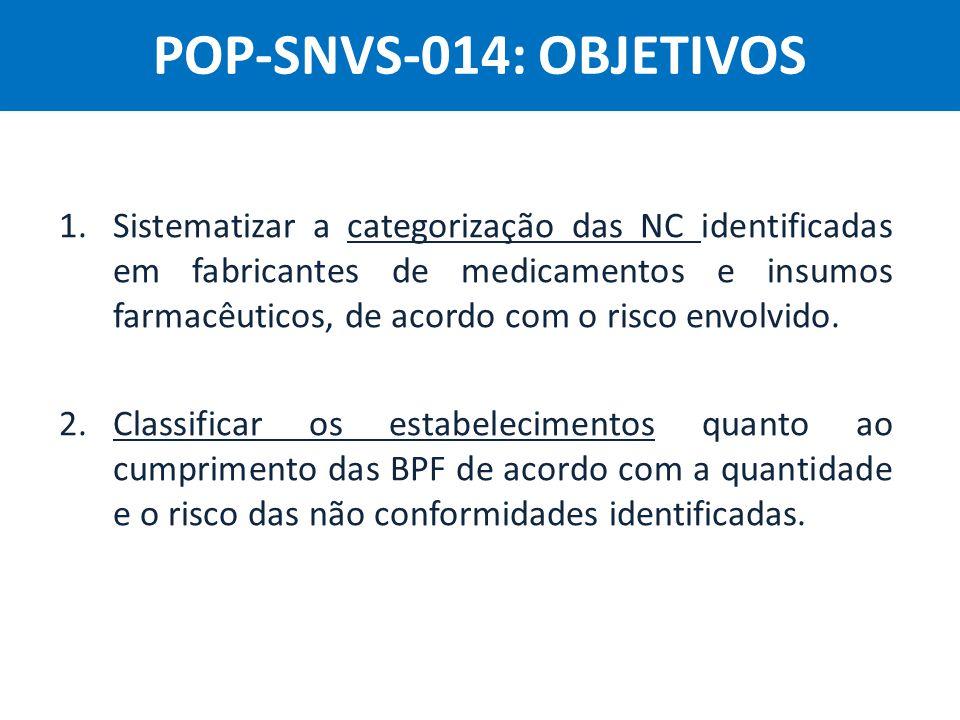 POP-SNVS-014: OBJETIVOS
