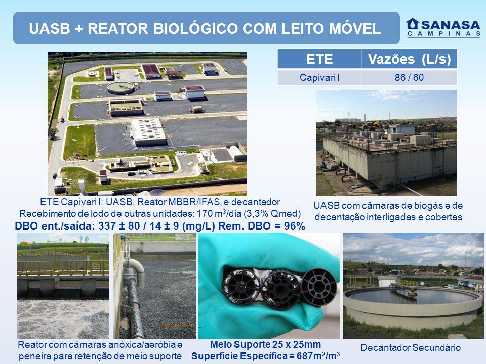 UASB + REATOR BIOLÓGICO COM LEITO MÓVEL
