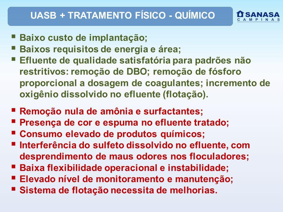 UASB + TRATAMENTO FÍSICO - QUÍMICO