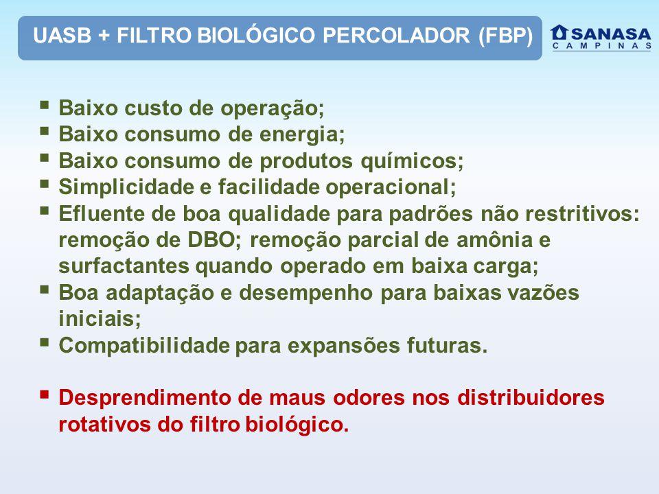 UASB + FILTRO BIOLÓGICO PERCOLADOR (FBP)