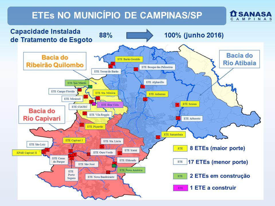 ETEs NO MUNICÍPIO DE CAMPINAS/SP