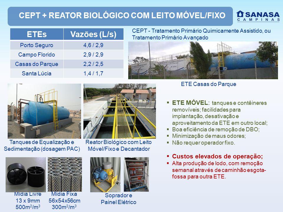 CEPT + REATOR BIOLÓGICO COM LEITO MÓVEL/FIXO