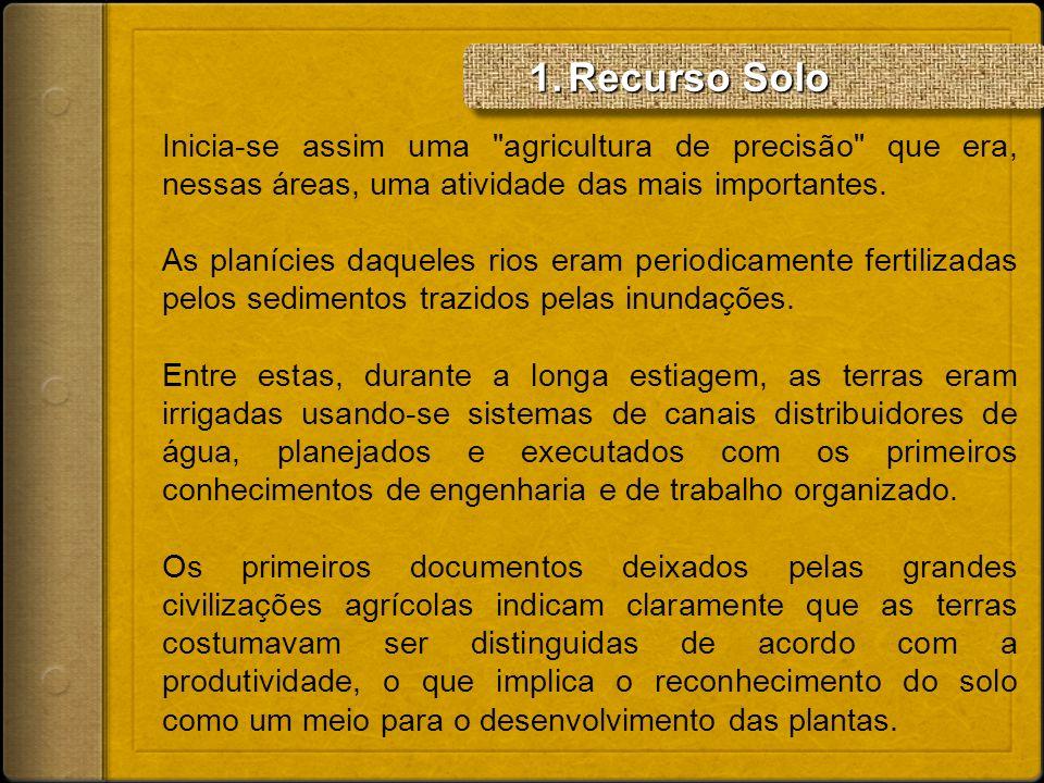 Recurso Solo Inicia-se assim uma agricultura de precisão que era, nessas áreas, uma atividade das mais importantes.
