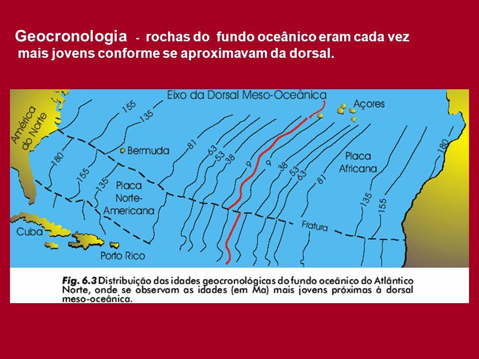 Geocronologia - rochas do fundo oceânico eram cada vez