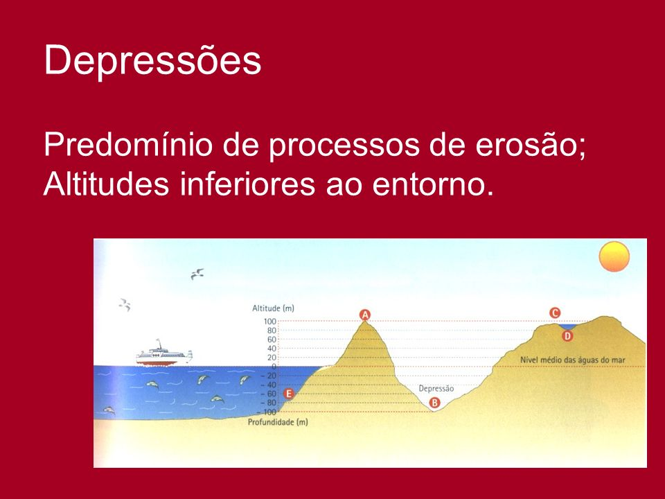 Depressões Predomínio de processos de erosão;
