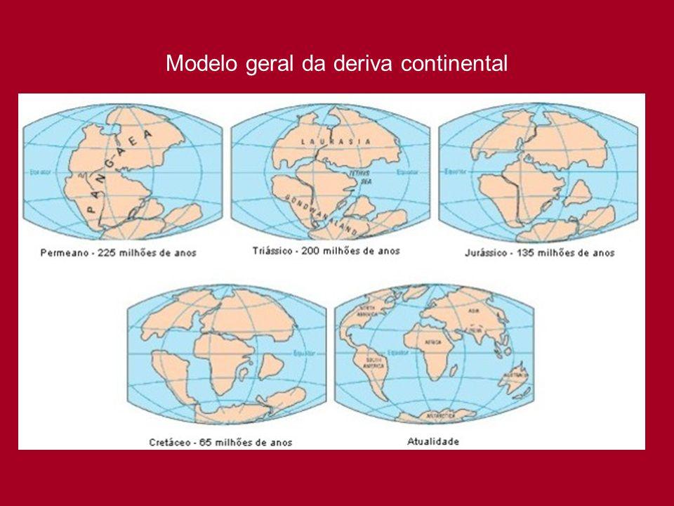 Modelo geral da deriva continental