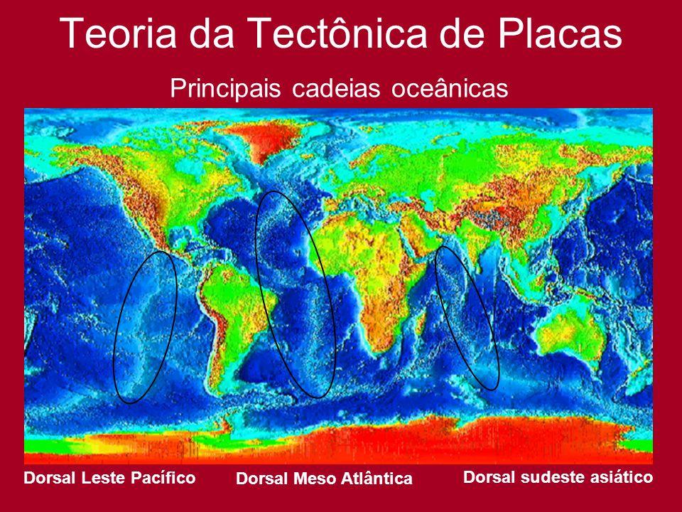 Teoria da Tectônica de Placas