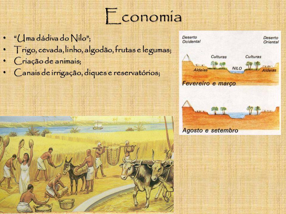Economia Uma dádiva do Nilo ;