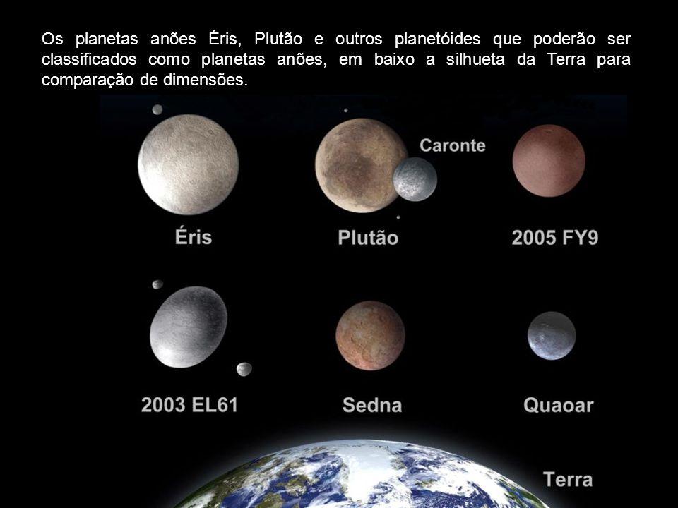 Os planetas anões Éris, Plutão e outros planetóides que poderão ser classificados como planetas anões, em baixo a silhueta da Terra para comparação de dimensões.