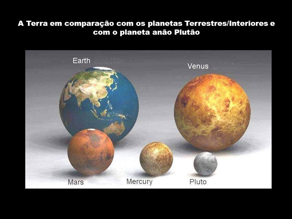 A Terra em comparação com os planetas Terrestres/Interiores e com o planeta anão Plutão