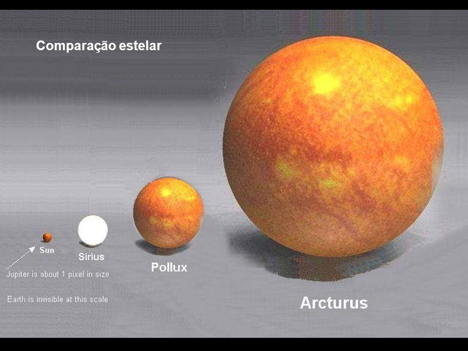 Comparação estelar