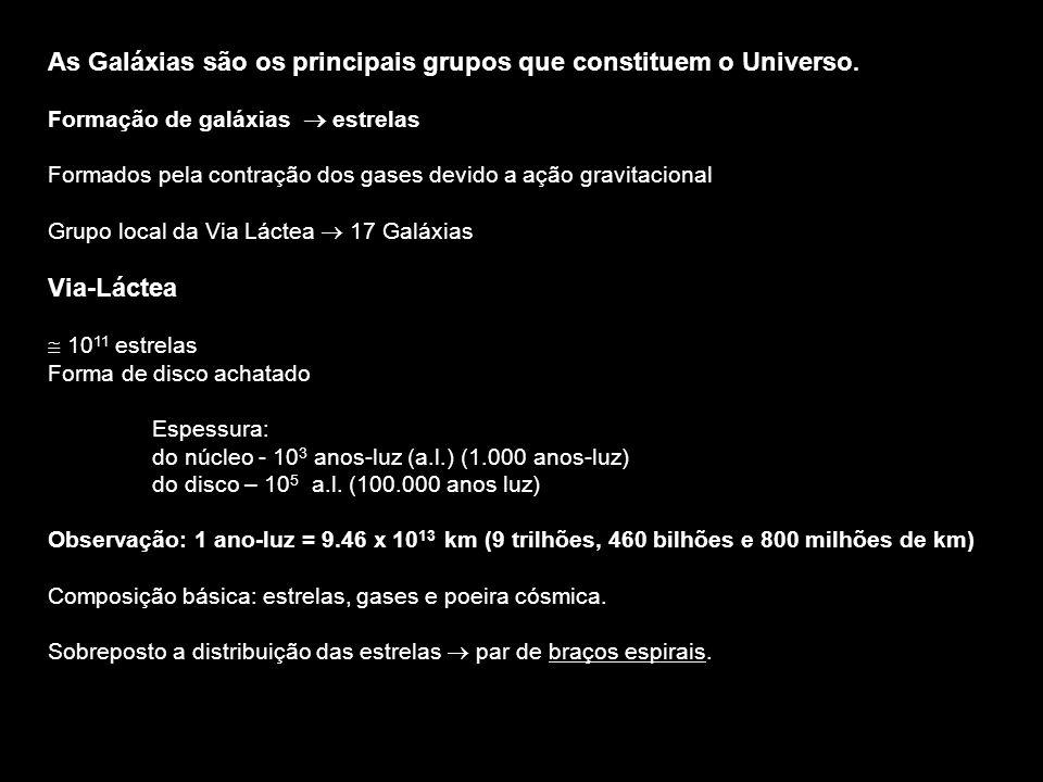 As Galáxias são os principais grupos que constituem o Universo.