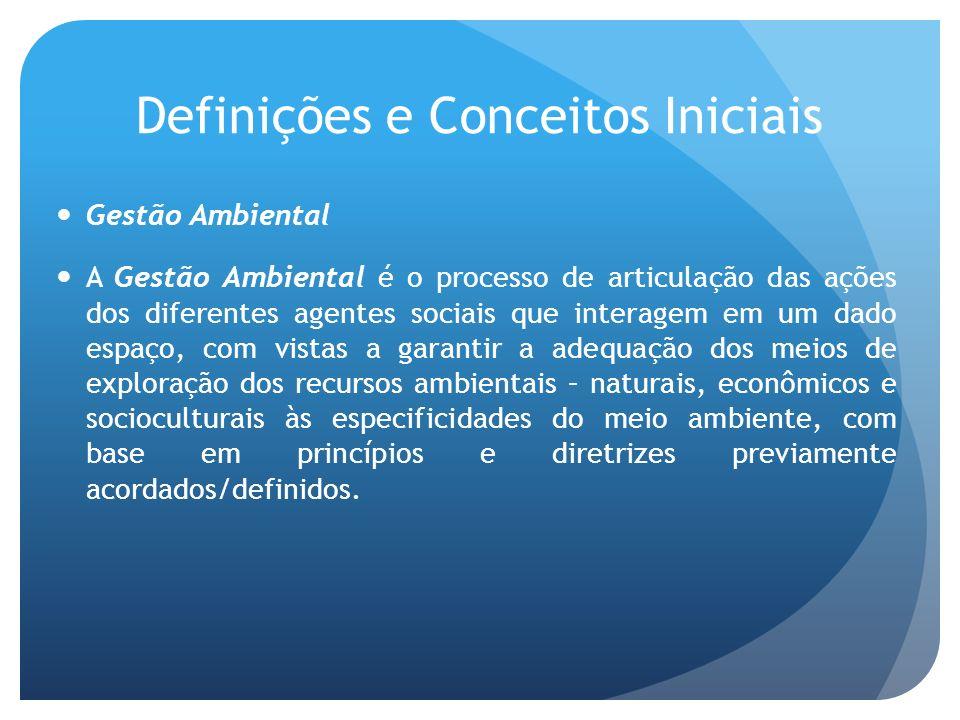 Definições e Conceitos Iniciais