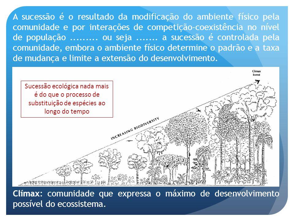 A sucessão é o resultado da modificação do ambiente físico pela comunidade e por interações de competição-coexistência no nível de população ......... ou seja ....... a sucessão é controlada pela comunidade, embora o ambiente físico determine o padrão e a taxa de mudança e limite a extensão do desenvolvimento.