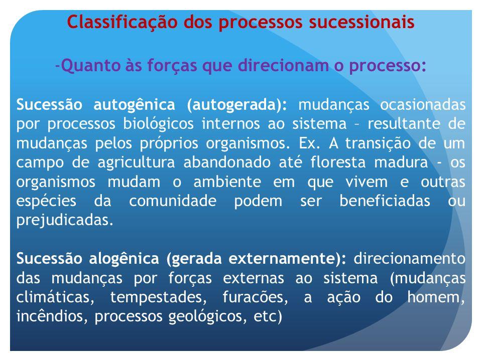 Classificação dos processos sucessionais