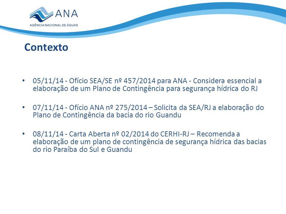 Contexto 05/11/14 - Ofício SEA/SE nº 457/2014 para ANA - Considera essencial a elaboração de um Plano de Contingência para segurança hídrica do RJ.