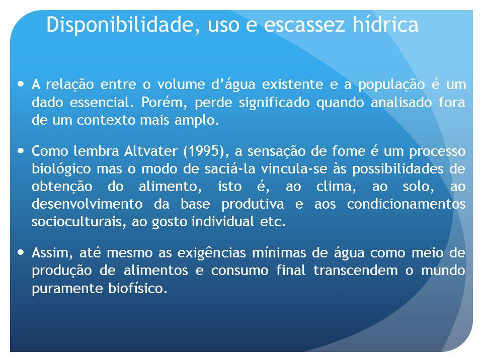 Disponibilidade, uso e escassez hídrica