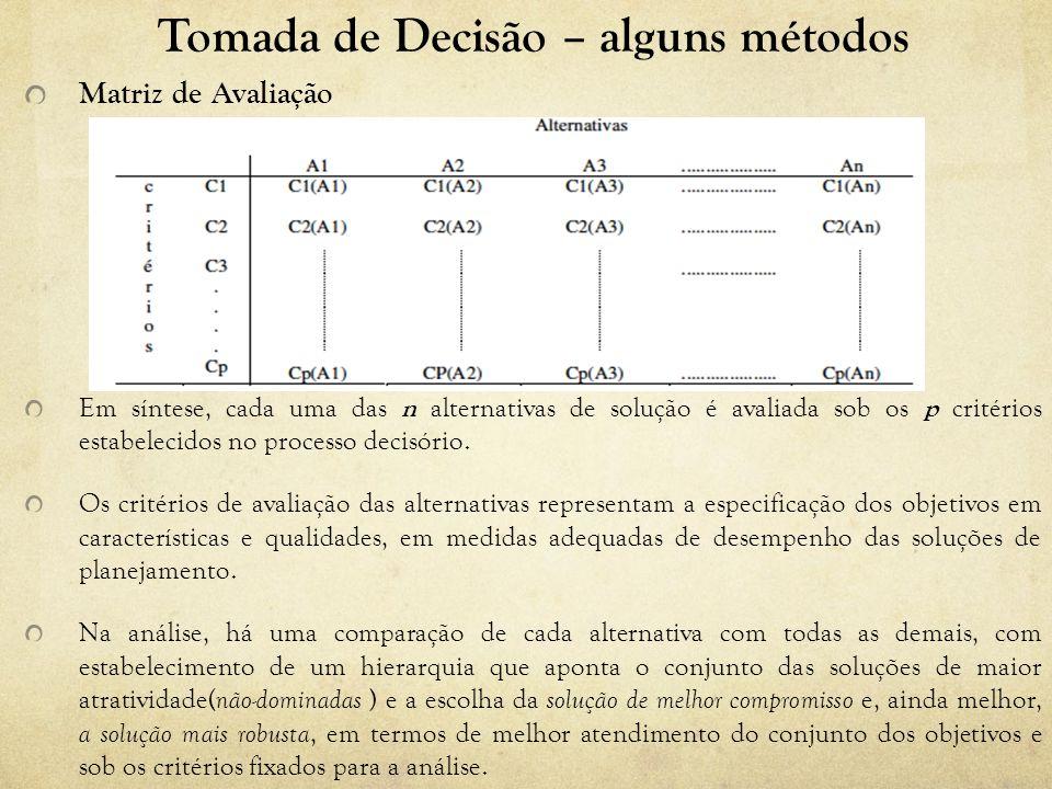 Tomada de Decisão – alguns métodos