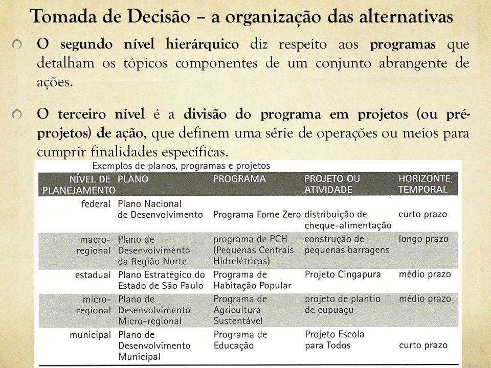 Tomada de Decisão – a organização das alternativas