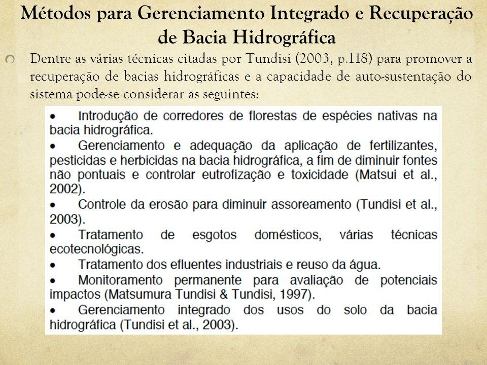 Métodos para Gerenciamento Integrado e Recuperação de Bacia Hidrográfica