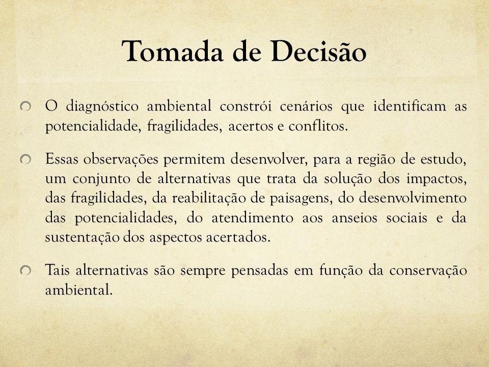 Tomada de Decisão O diagnóstico ambiental constrói cenários que identificam as potencialidade, fragilidades, acertos e conflitos.