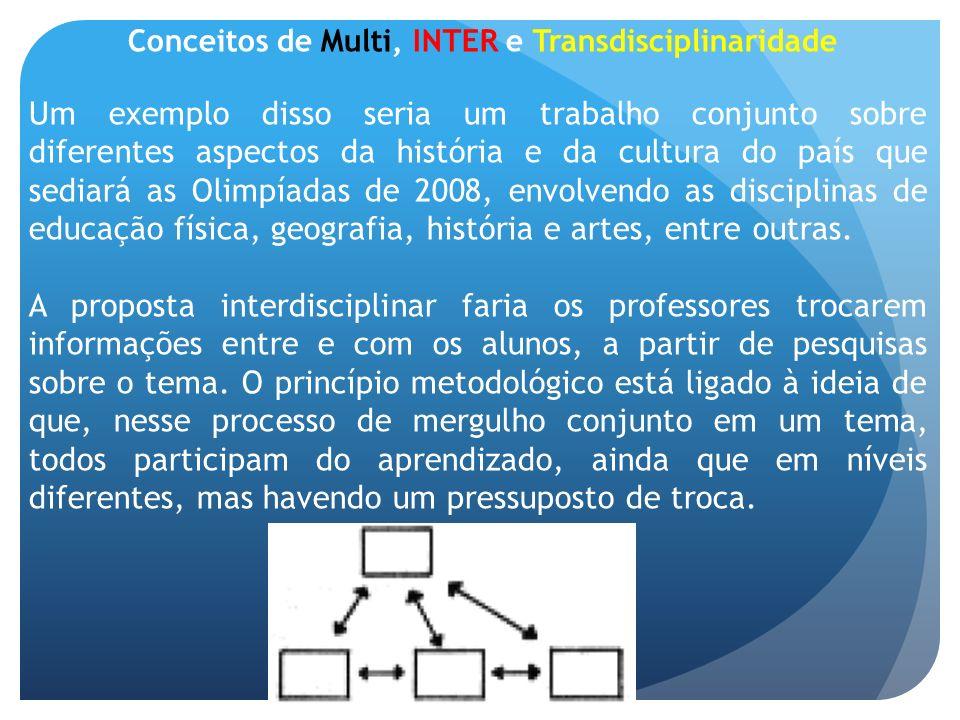 Conceitos de Multi, INTER e Transdisciplinaridade