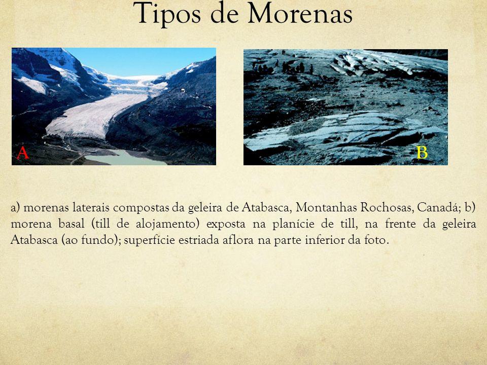Tipos de Morenas A. B. a) morenas laterais compostas da geleira de Atabasca, Montanhas Rochosas, Canadá; b)