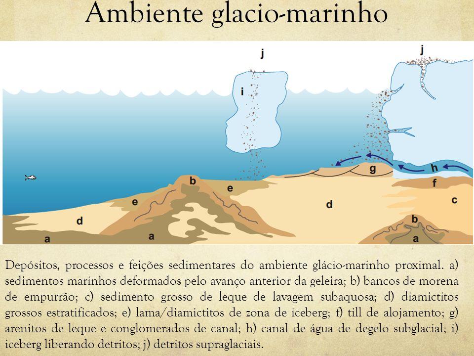 Ambiente glacio-marinho