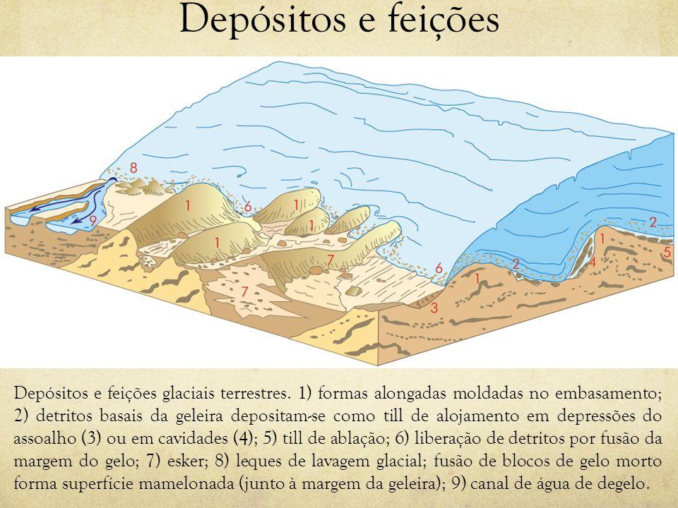 Depósitos e feições