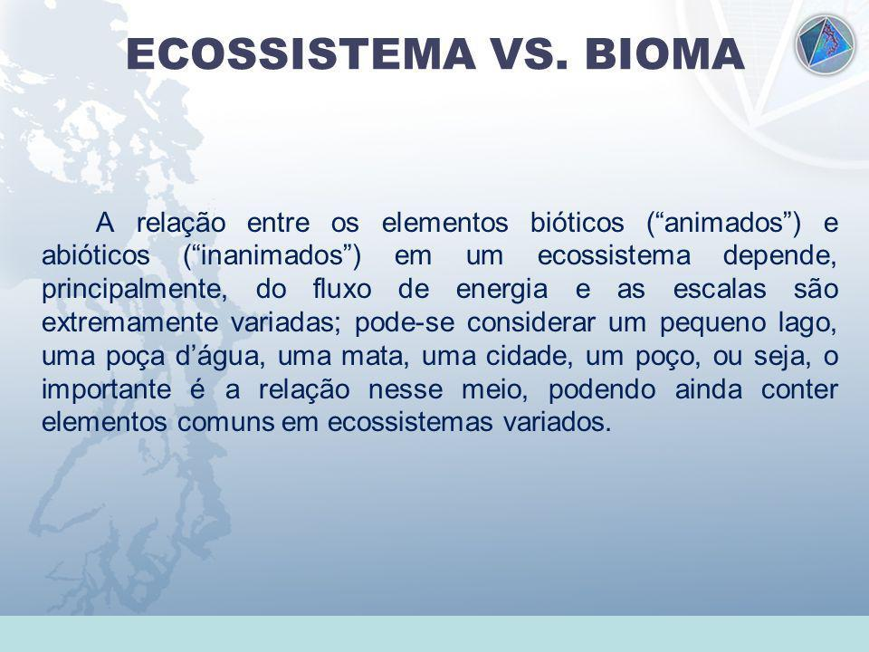 ECOSSISTEMA VS. BIOMA