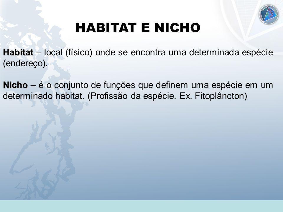HABITAT E NICHO Habitat – local (físico) onde se encontra uma determinada espécie (endereço).