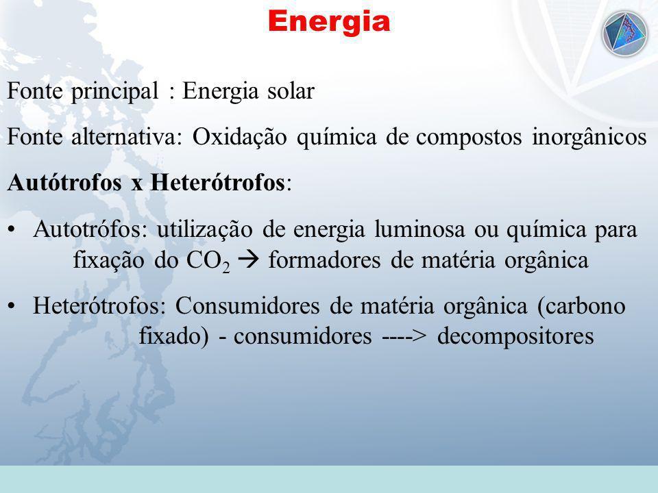 Energia Fonte principal : Energia solar