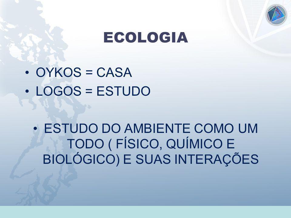 ECOLOGIA OYKOS = CASA LOGOS = ESTUDO